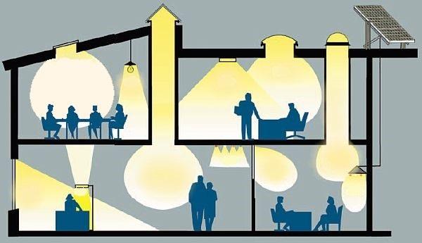 01ip - Промышленное освещение. Все об освещении цехов и производственных помещений